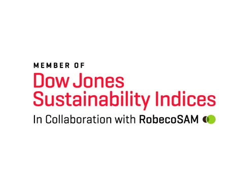 ACCIONA renews its presence on the Dow Jones Sustainability Index, which highlights the most sustainable companies in the world